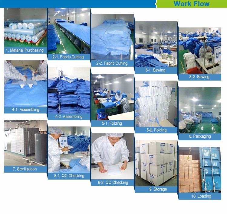 Cheap disposable surgical nonwoven mob cap for sale