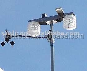 Greenhouse Wind Direction Sensor/Climate controlling
