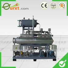 Famous thermal oil heater for reactor heating,factory direct sales,professional manufacturer