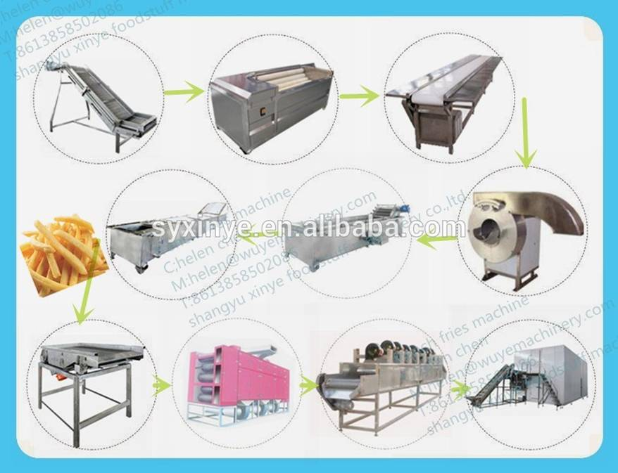 Factory Price 1000kg/h Frozen Fresh Potato Chips/ Fries Making Machinery Price