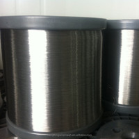High quality professional factory galvanized iron wire