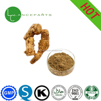 Best price high quality organic Angelica extract