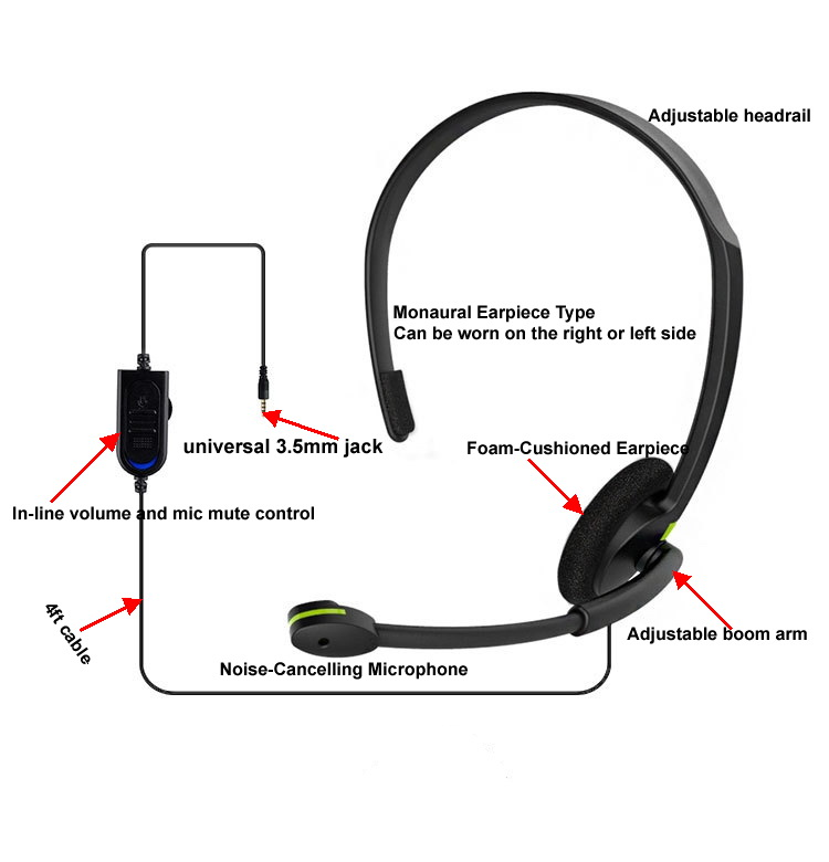 Over-the-head Monaural Chat Headset For PS4 / XBOX One / PC/ Tablet / Mobile Devices