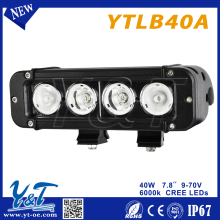 china suppliers Y&T40w perfect led light import for buy used cars led industrial light for 4x4 truck