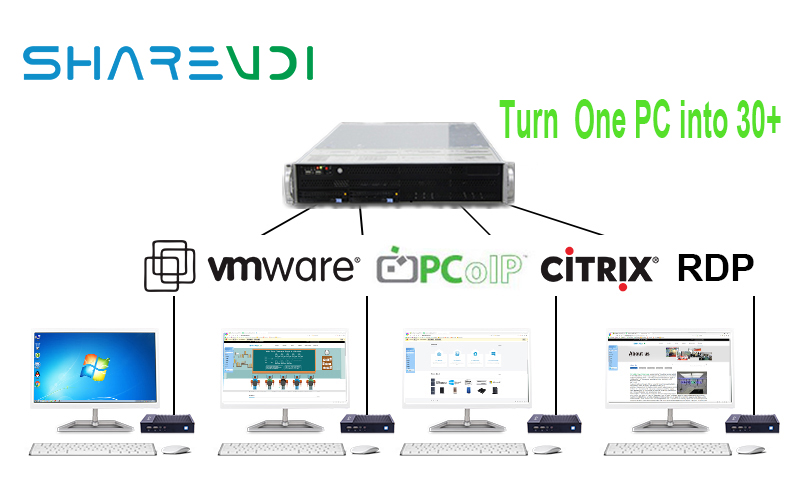 best seller AMD cpu VMware thin client for cloud computing terminal dual screen RDP citrix linux windows10 OS