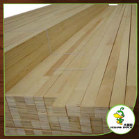 china best quality lowest prices poplar lvl