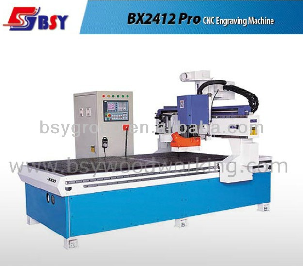 BX2412 CNC Router for plywood MDF board wood based panel machinery