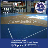 Durable pvc vinyl flooring for gym and sports venues