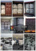 Copper casting :pls attention to replace the foudry coke with anode carbon block