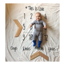 wholesale fashion month baby milestone blanket