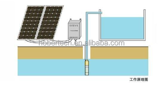 High efficient and intelligent compact solar pump system solar water pumping solution