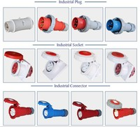 Fireproof male and female industrial plug and socket,,UL,,2015 Newly developed (TIBOX)