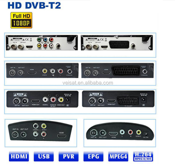 DVB-T2 terrestrial set top box for Malaysia market