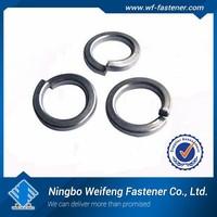 Ningbo Zhejiang China Manufacturers&suppliers Rail Washers And ...
