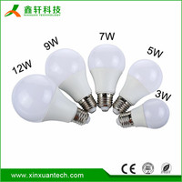 Energy saving edison bulb made in china e27 led light bulb with battery