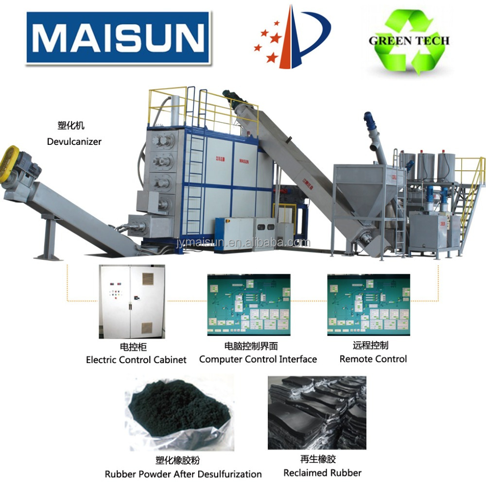 waste tire recycling; rubber vulcanizing machine