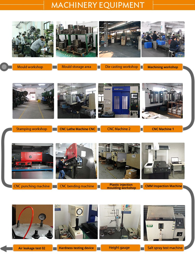 OEM aluminum die casting for motor parts electric motor housing