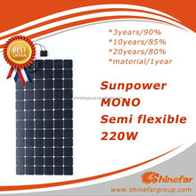 sunpower mono 220W disadvantages and advantages of solar energy