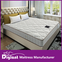High quality luxurious household pocket spring mattress