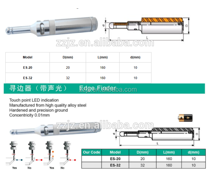 raw material alloy steel electronic edge finder