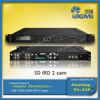 2 tuner iptv receiver internet tv decoder satellite tv decoder buy internet tv decoder iptv. Black Bedroom Furniture Sets. Home Design Ideas