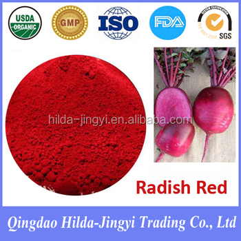 High Quality Radish Red Pigments