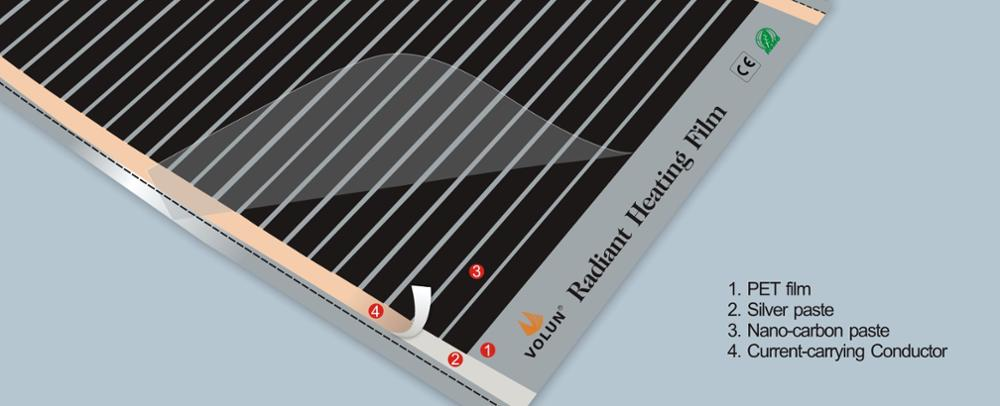 Flexible Floor Heating Film