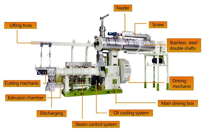 track mill machine price