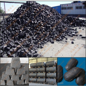 Good quality Carbon Electrode Paste for Submerged Arc Furnace