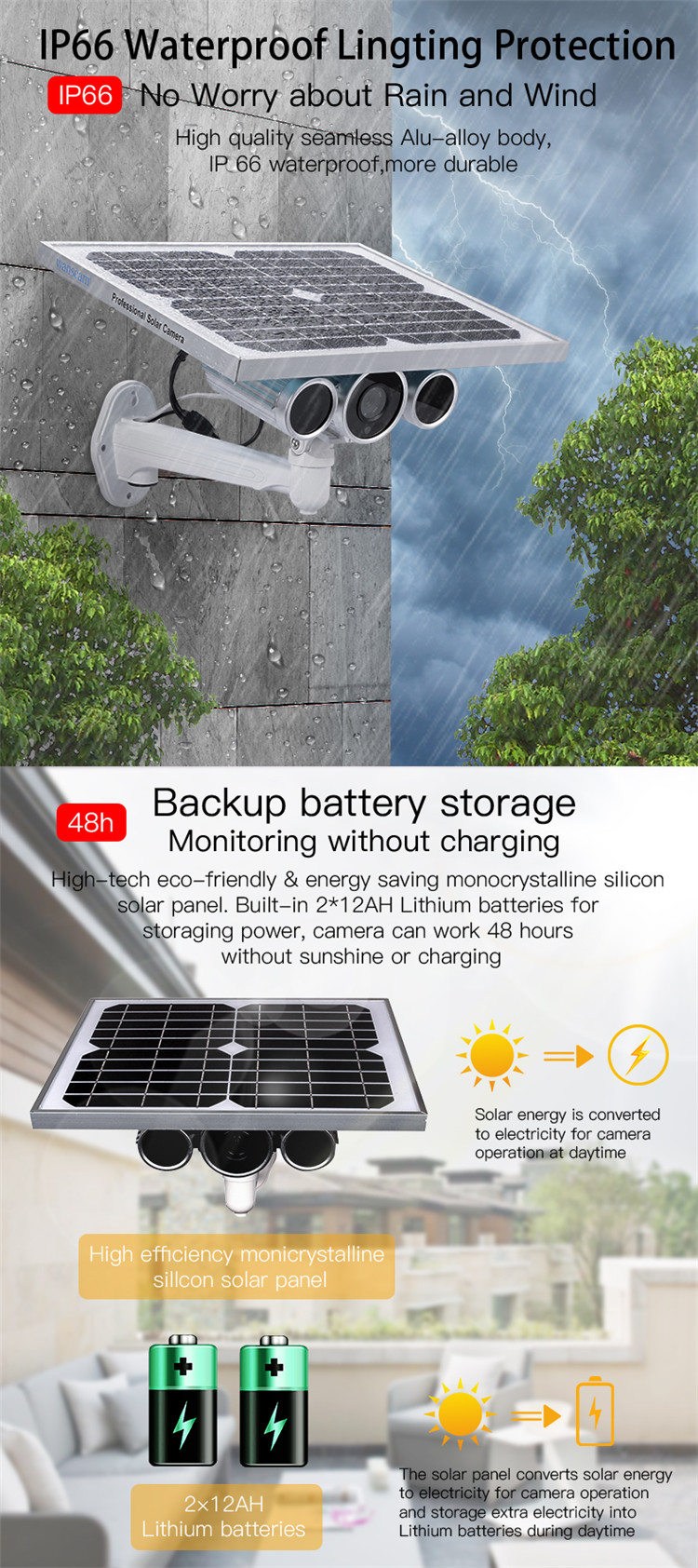 WANSCAM HW0029-5 Built-in LI Battery 24AH P2P Ap Onvif Wireless 2MP Outdoor HD Solar Power IP Camera Built-in 16GB SD Card