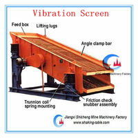 Good quality china supplier vibrator screen sieve