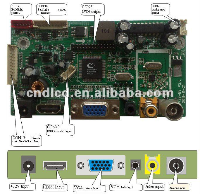 Hot Selling TV Board With HDMI Optional Backlight And Single Dual LVDS
