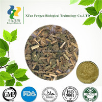 Wholesale price Perrin extract