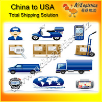 alibaba express ropa from China to USA