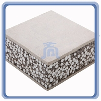 Thermal insulation Fiber Cement Sandwich Wall Panel