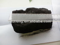 Foundry Coke Sulfur <=0.6%