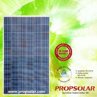 Low price high efficiency solar module/250w solar modules pv panel