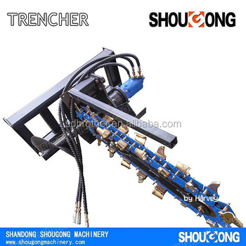 Trencher for skidsteer loader