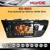 Made In China!! Dual Core Car Pc Android 2 Din Car Audio Gps 2 Din Cheap For Toyota Leivin