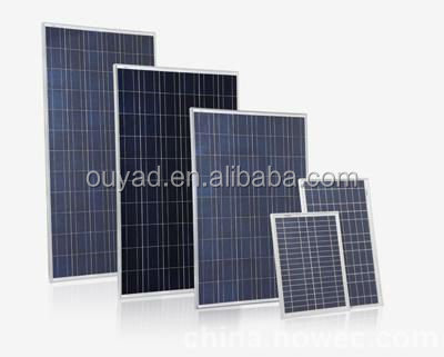 High efficiency solar panel 250w poly solar pv modules factory direct to Australia,Russia,Paskitan,Afghanistan,Mexico,Nigeria