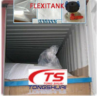 Top Load and Top Discharge Flexi tanks