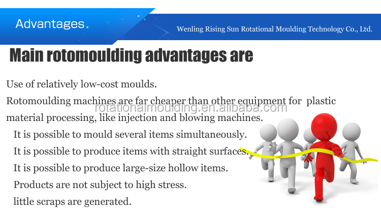 Rising Sun 2 arms rotational moulding equipment