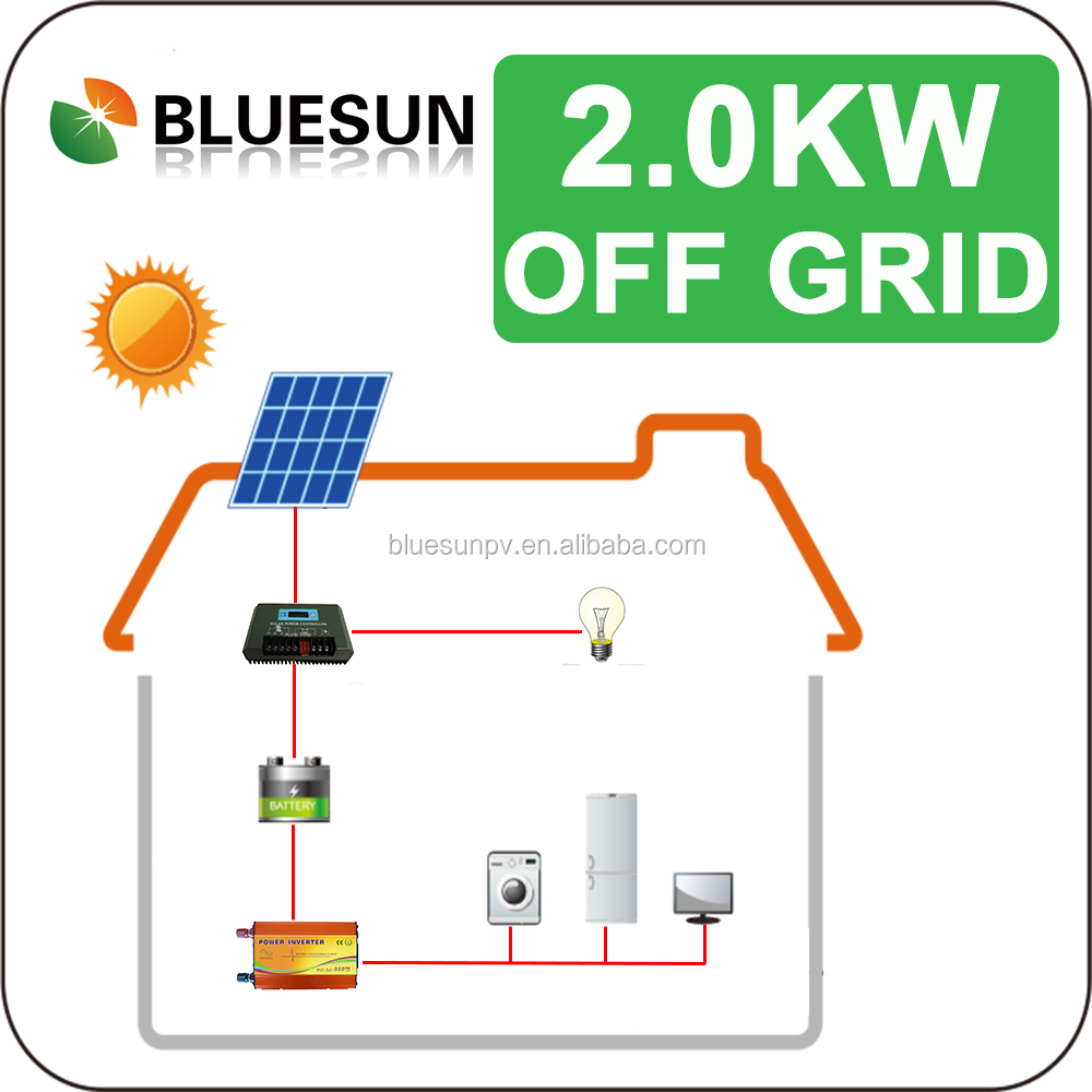 Bluesun High quality solar panel 2kw roof for home use roofing system