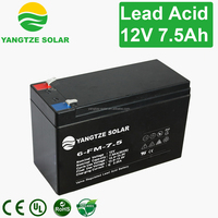 Most reliable exide battery 12v 7.5ah