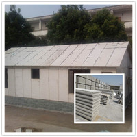Multifunctional materials for house build roof materials panel materials