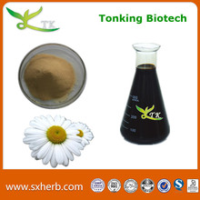 Best Price Pyrethrum Extract Pyrethrin Insecticide