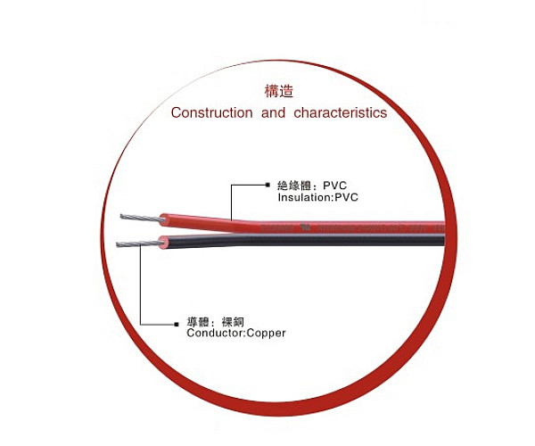 PVC insulation cable awm 2468 300v vw-1