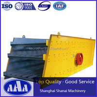 Vibrating Screen Mesh, Sand, Coal, Stone, Marble, Mine, Mineral