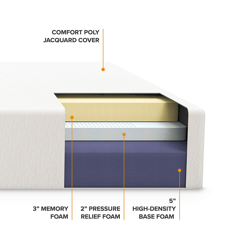 classic home and hotel cool gel memory foam hybrid mattress good night sleep - Jozy Mattress | Jozy.net