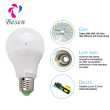 High Power Led Lighting Bulb, Led Bulb, Energy saving electric bulbs energy saving light